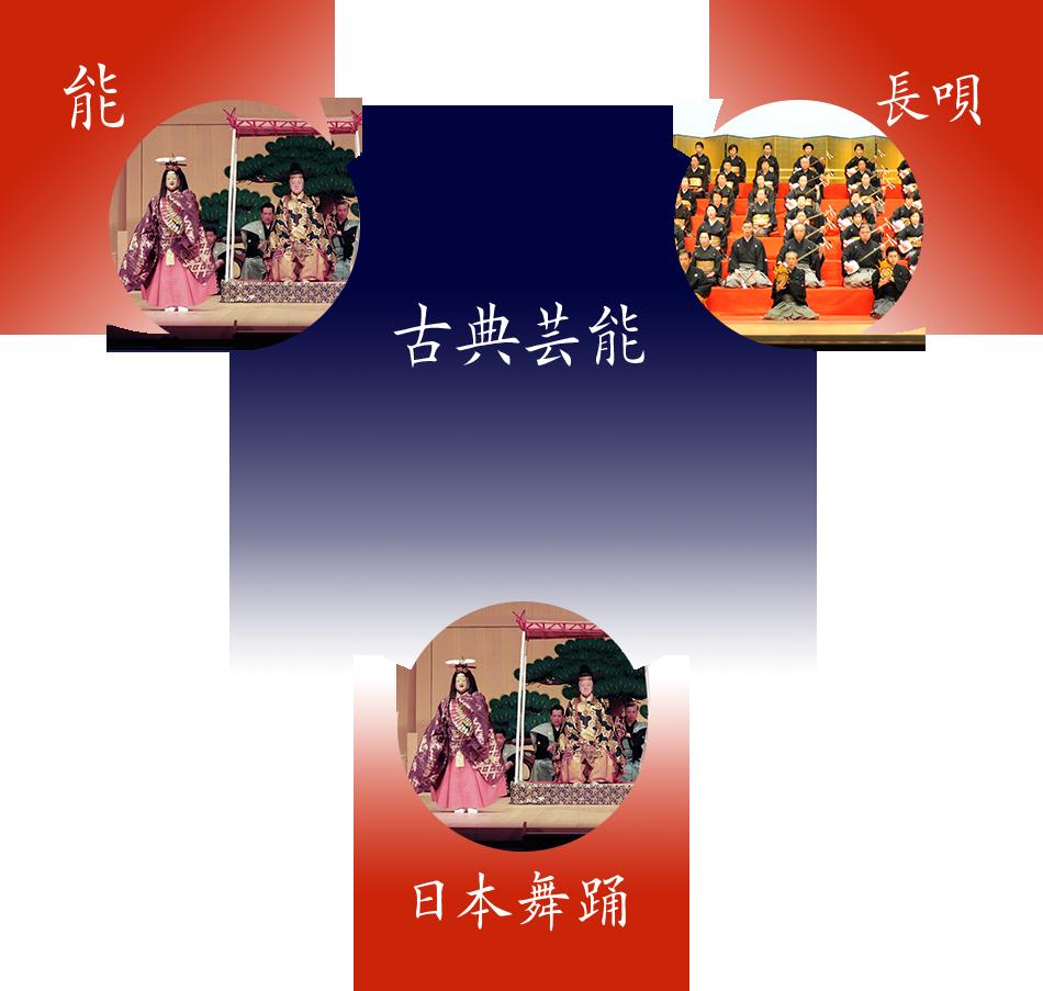 能 長唄 日本舞踊 古典芸能